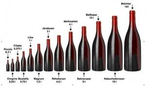 Wine_Bottle_Sizes