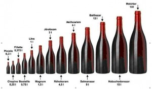 Wine_Bottle_Sizes