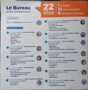 20201102  Board  Competences